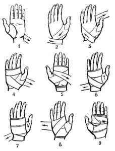 Как правильно перевязывать руку