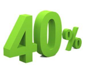 40% от ожогов тела